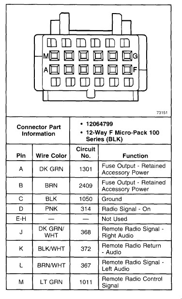 2008 chevy silverado radio wiring diagram Download-Stereo Wiring Diagram Throughout 2014 Chevrolet Silverado Wiring Diagram Diagrams Schematics Fine 2008 11-p