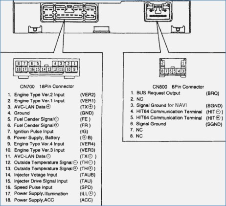 2009 toyota camry radio wiring diagram Collection-2000 toyota Camry Wiring Diagram Elegant 2001 toyota Camry Radio Wiring Diagram – Brainglue 2-c