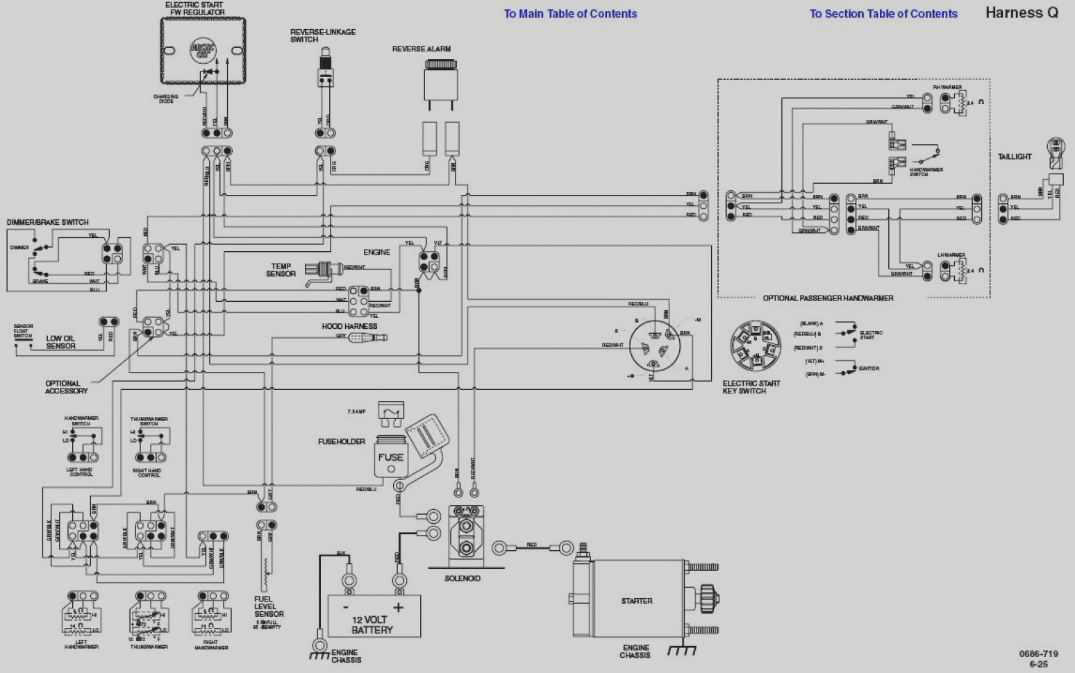 polaris wiring schematics | wiring library ipod usb wiring diagram princecraft wiring diagram