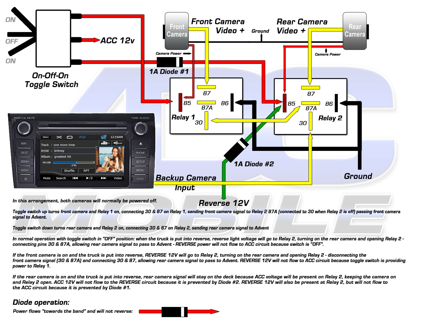 2012 toyota tundra backup camera wiring diagram Download-car Backup Camera Wiring Diagram Look Rightcamera Tundra Front Rear Relays1 How To Relocate Trailer 2-o