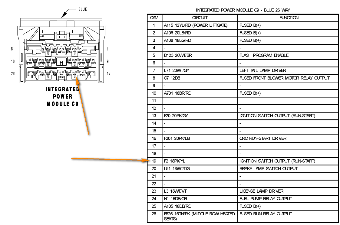 2013 chrysler 200 radio wiring diagram Collection-dodge radio wiring diagram wiring diagram rh visithoustontexas org 06 chrysler 300 speaker wiring diagram 2011 chrysler 300 speaker wiring diagram 9-f