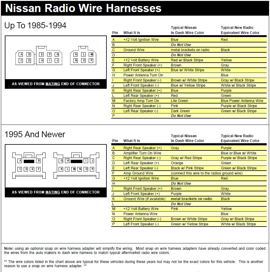 2014 nissan altima stereo wiring diagram Download-2011 nissan altima radio wiring wire data u2022 rh kdbstartup co 16-i