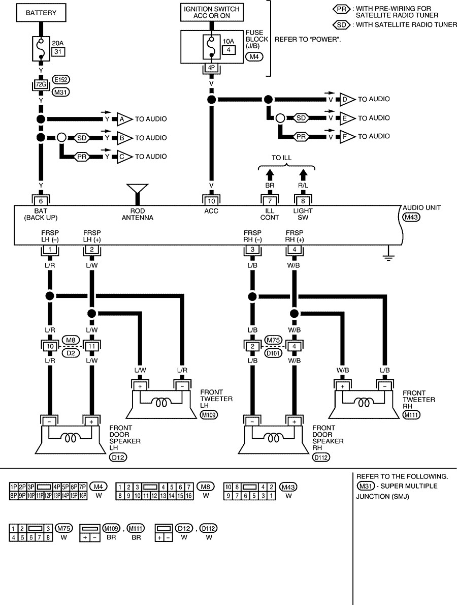 2014 nissan altima stereo wiring diagram sample