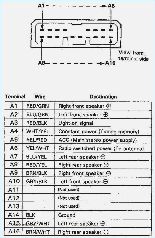 2017 honda civic radio wiring diagram Download-Amusing 2017 Honda Civic Radio Wiring Diagram Ideas Best Image 9-q