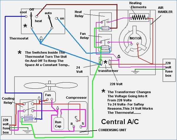 220 volt air conditioner wiring diagram Collection-Air Conditioner Wiring Diagram Pdf Unique Kennel Best Wiring Diagrams the Webs 2-s