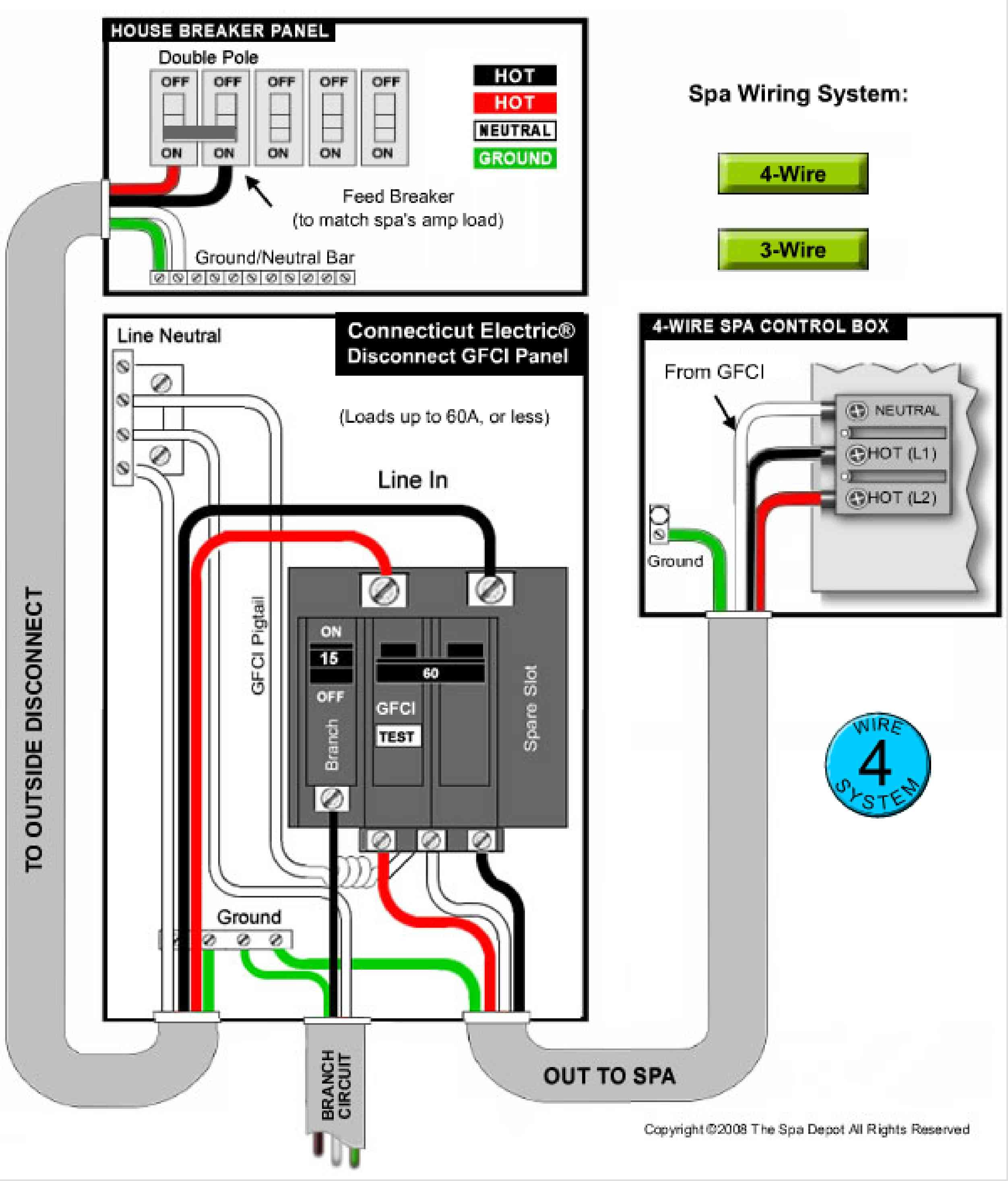 220v hot tub wiring diagram Download-4 Wire Hot Tub Wiring Diagram Gooddy Org Throughout 20-j