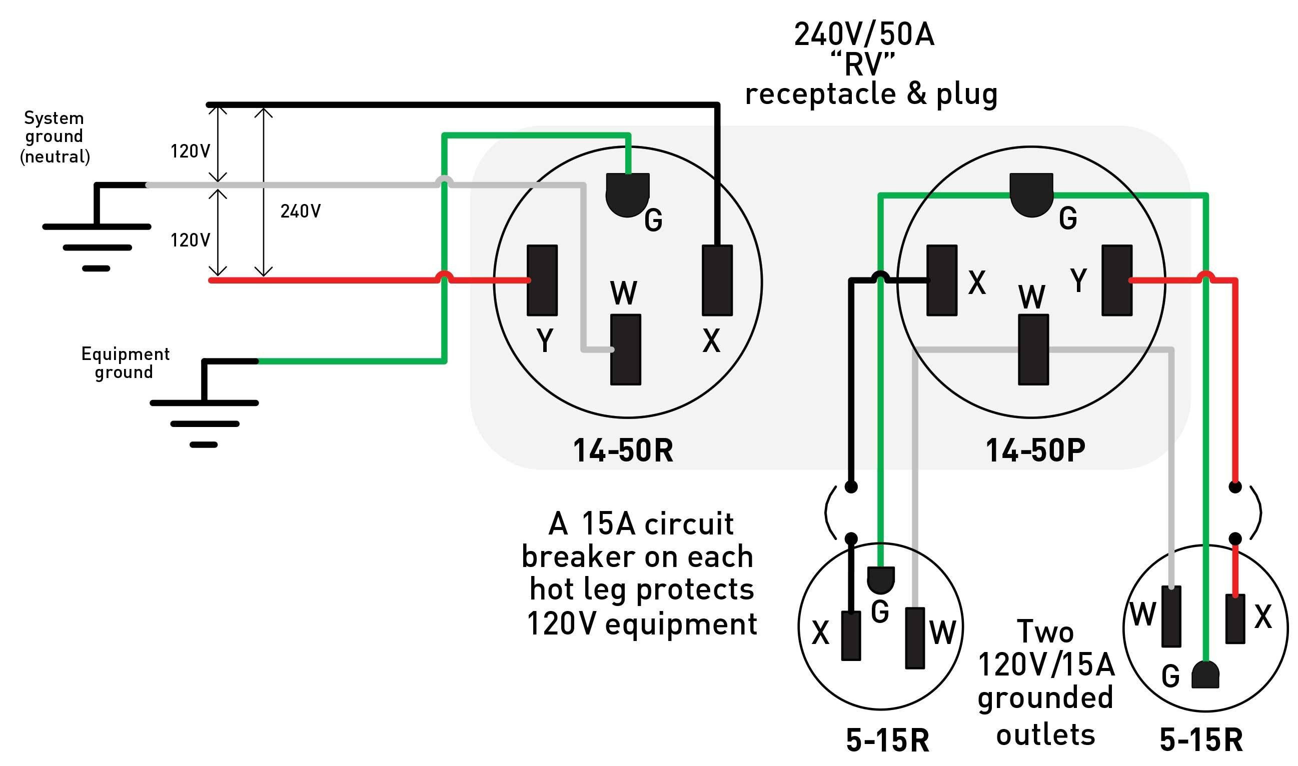 220v welder plug wiring diagram sample