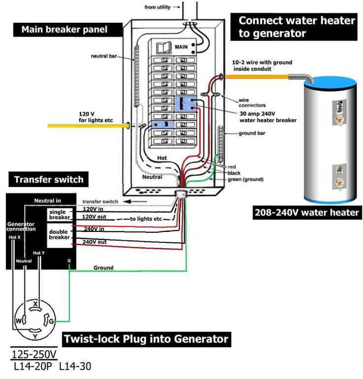240v    Water Heater    Wiring       Diagram    Sample      Wiring    Collection