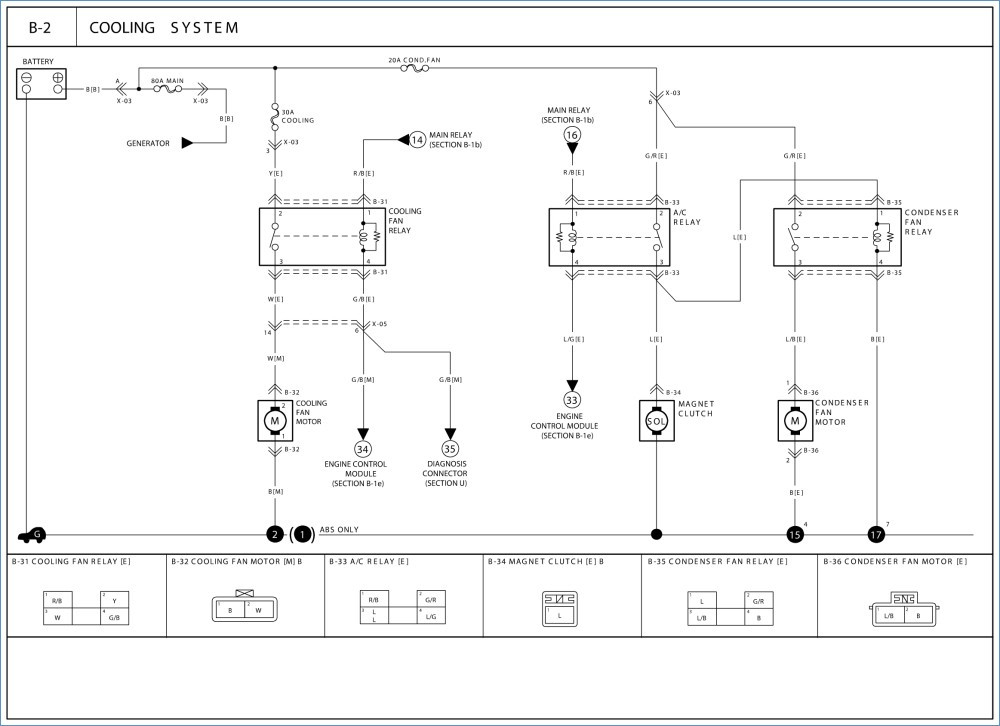 277 volt wiring diagram Download-Synchronous Condenser Circuit Diagram Luxury 208 Volt Wiring Diagram Beautiful Wiring Diagram Od Rv Park 4-n