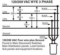 3 phase motor wiring diagram 12 leads Download-How to wire 3 phase 3-c