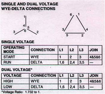 3 phase motor wiring diagram 12 leads Collection-Name motcon10 Views Size 24 0 KB 17-h