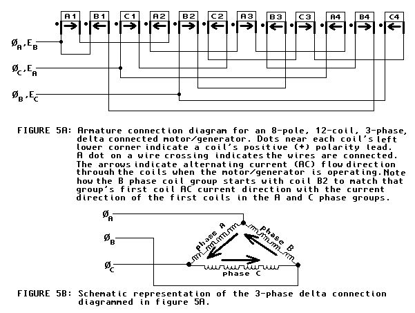 3 phase motor wiring diagram 12 leads Collection-[polyphase connections] 20-n