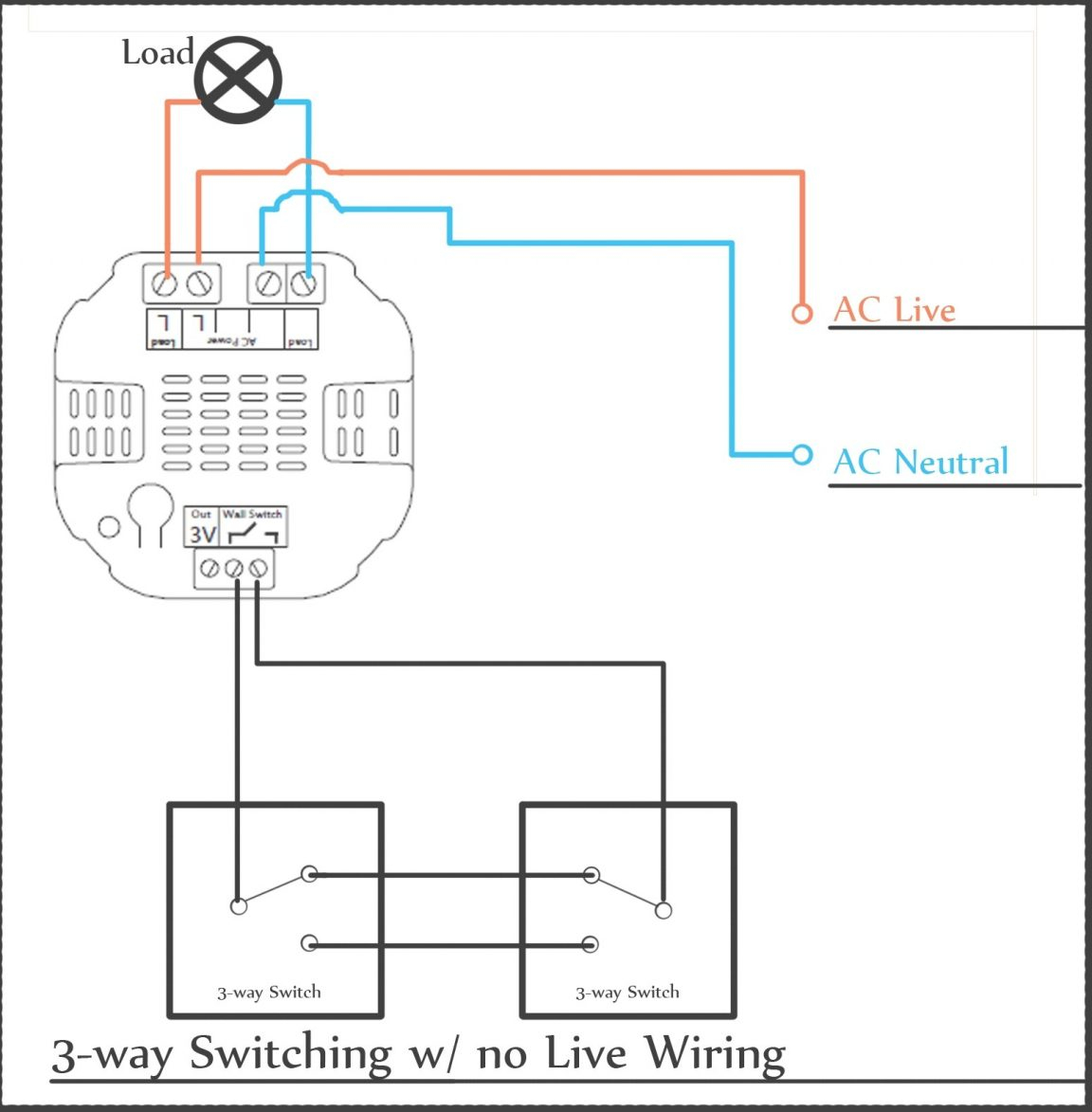 3 way switch wiring diagram pdf Download-3 Way Switch Wiring Diagram Pdf Luxury Way Switch Wiring Diagram Light Trailer Prong Plug Rv 10-a
