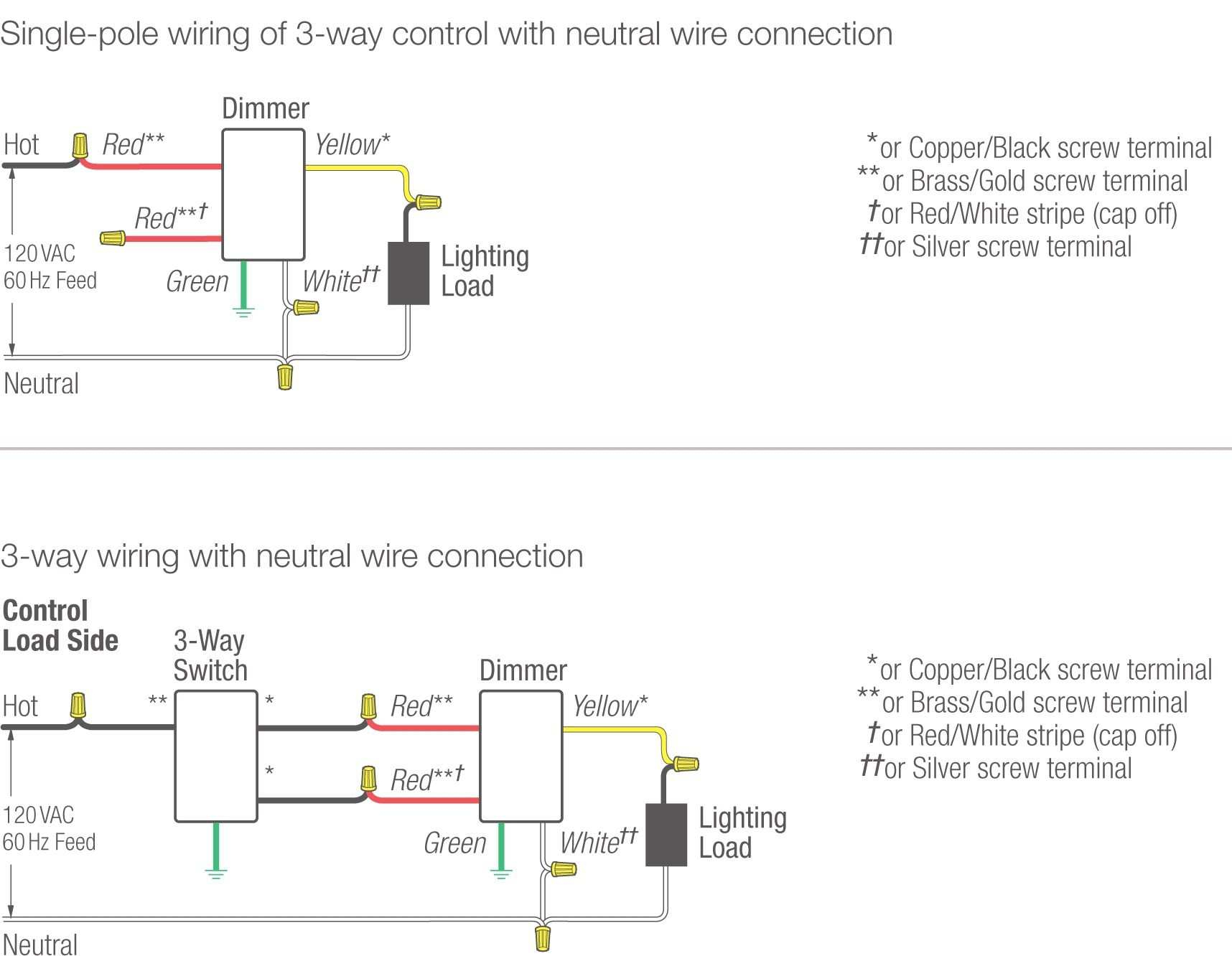 3 way switch wiring diagram pdf Collection-3 Way Switch Wiring Diagram Pdf New Beautiful Two Way Switch Wiring Diagram Example Detail Ideas 14-m