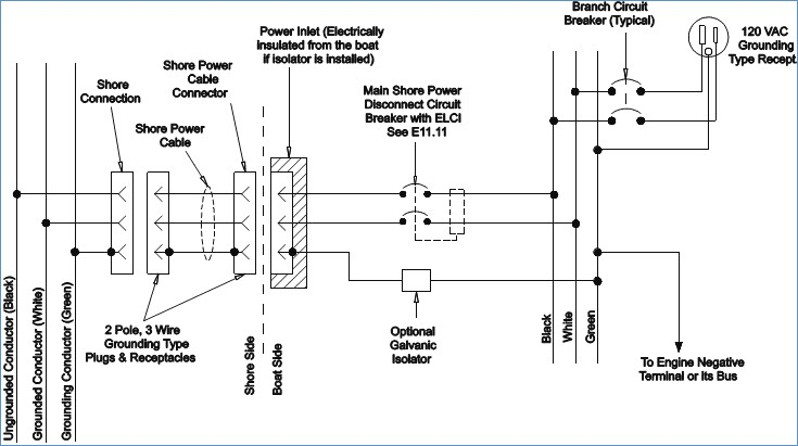 30 amp shore power wiring diagram Collection-DIY Shore Power · fortable 30 Amp Rv Wiring Diagram 8-d