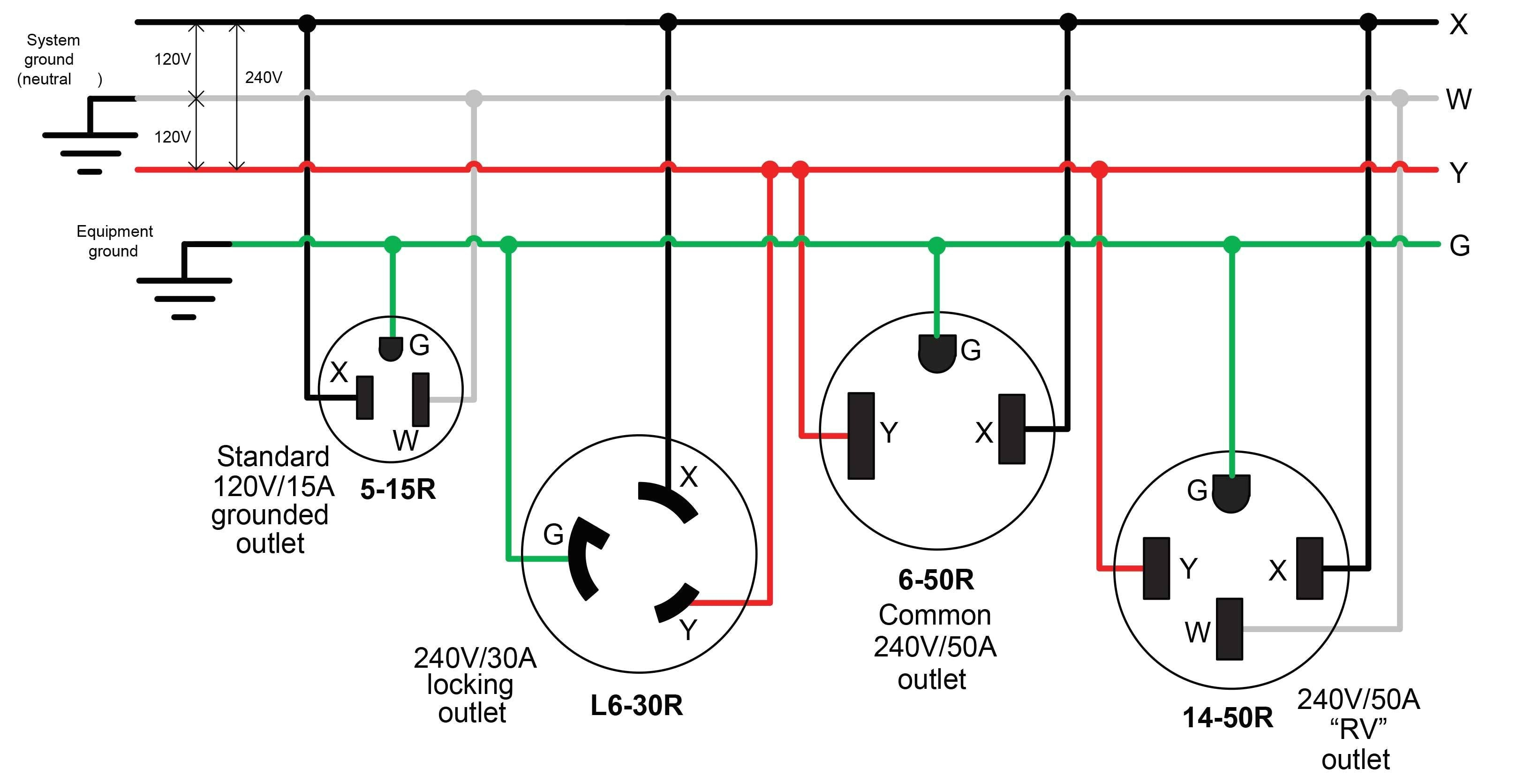 4 prong twist lock plug wiring diagram Download-Beautiful 4 Prong Twist Lock Plug Wiring Diagram 6-t