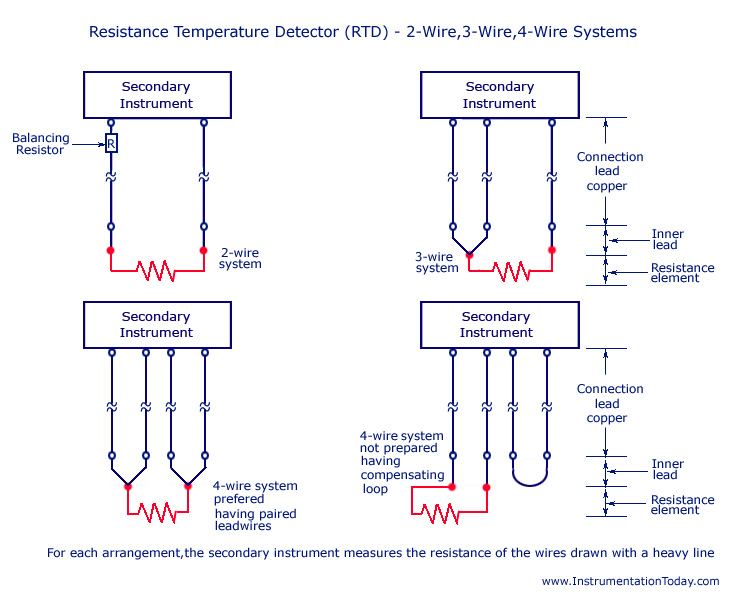 4 wire rtd wiring diagram Download-4 Wire Rtd Wiring Diagram Fresh Temperature Sensing – Maxim – Readingrat 10-r