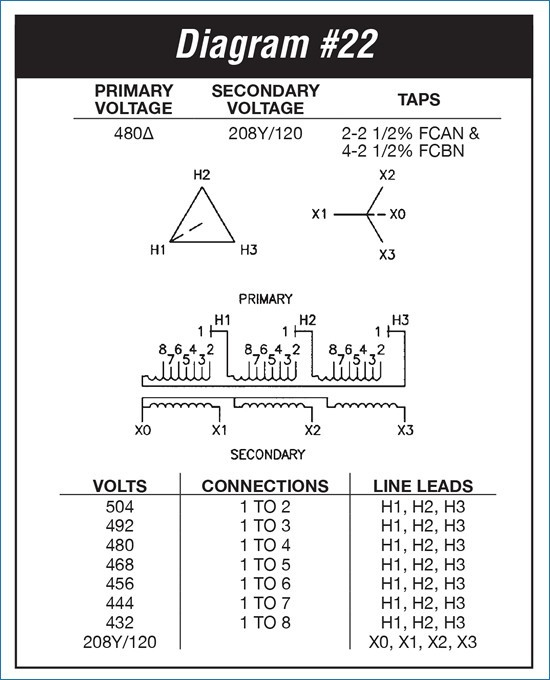 12 24v transformer wiring diagram 120v 24v transformer wiring diagram schematic 45 kva transformer wiring diagram download wiring collection