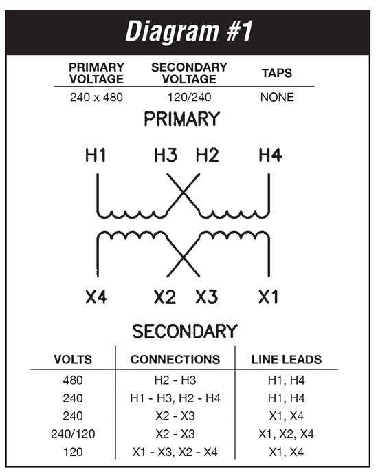 480    Volt to 120 Volt Transformer    Wiring       Diagram    Sample      Wiring    Collection
