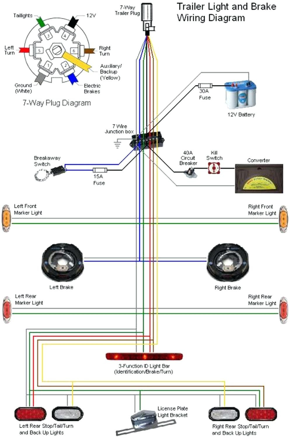5 way flat trailer wiring diagram Download-5 Pin Flat Trailer Wiring Diagram Best 7 Wire For With Way Roc Grp Org 9-t