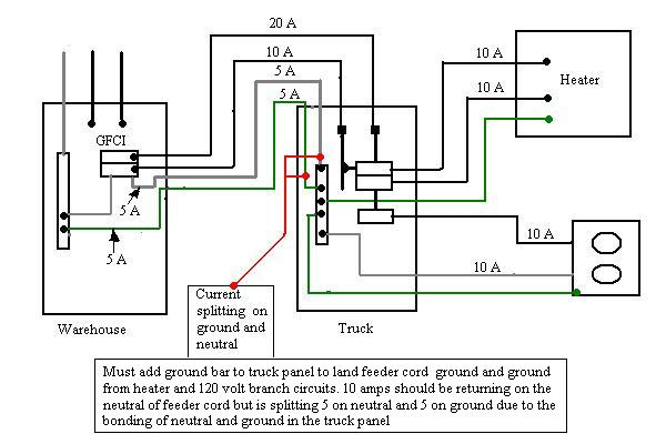 50 amp square d gfci breaker wiring diagram collection