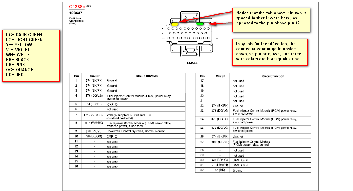 60 Powerstroke    Ficm    Wiring    Diagram    Download   Wiring