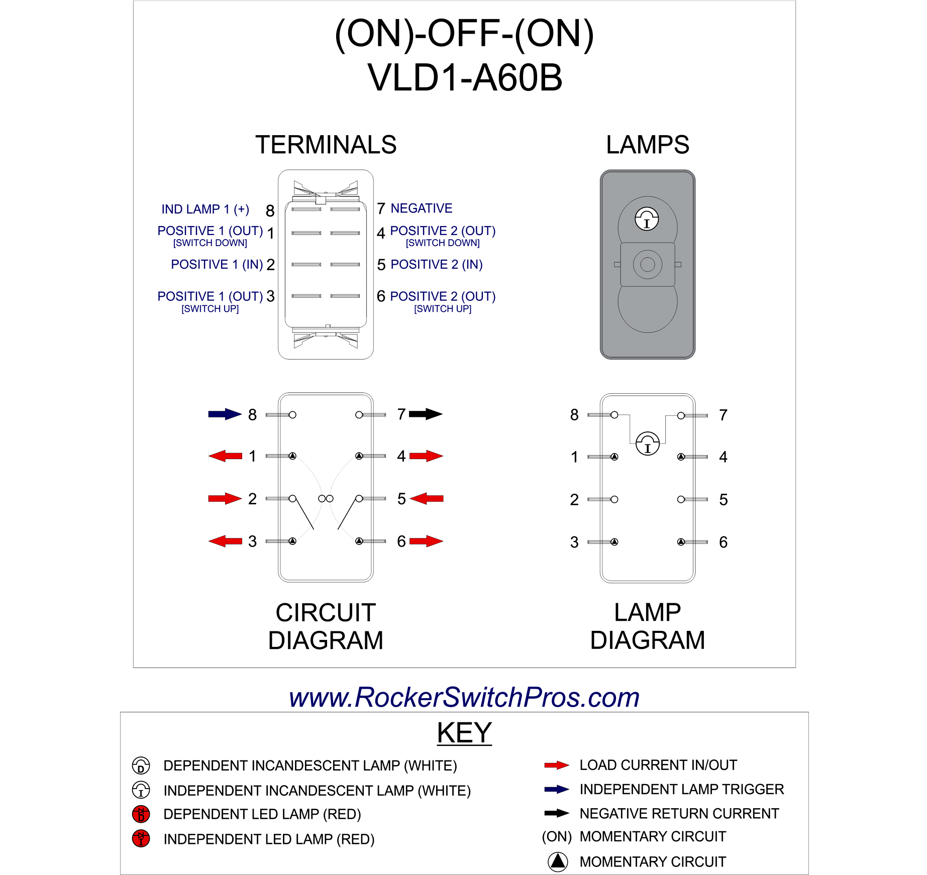 6 pin dpdt switch wiring diagram Collection-Carling Rocker Switches Within Toggle Switch Wiringagram Inside Dpdt 3-q