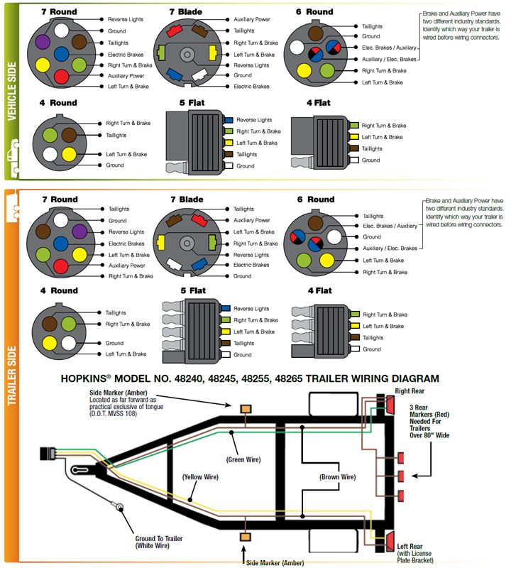 6 pin trailer connector wiring diagram Download-connector wiring diagrams 19-m