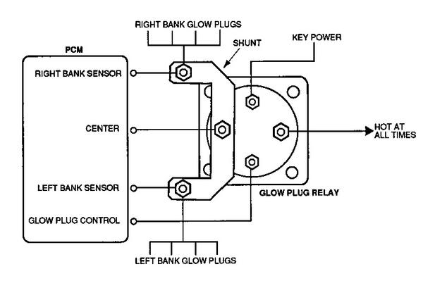 7.3 powerstroke glow plug relay wiring diagram Collection-6 9 Diesel Glow Plug Wiring Diagram Lovely which Side is Bank 1 or Bank 2 ford 5-q