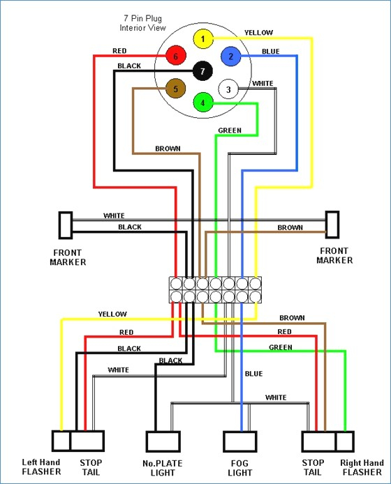 7 pin hitch wiring diagram Collection-trailer wiring diagram 4 pin Download Wiring Diagram Od Rv Park – Jmcdonaldfo 4 DOWNLOAD Wiring Diagram Detail Name trailer 20-q