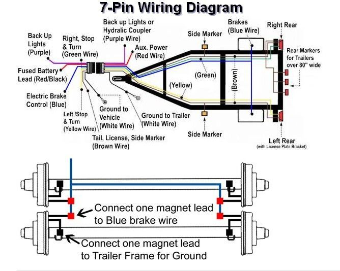 7 Pin To 4 Pin Trailer Wiring Diagram Sample