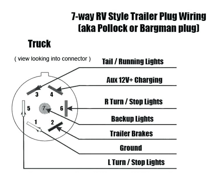 7 prong trailer wiring diagram Download-7 Prong Trailer Wiring Diagram Inspirational Excellent Gmc 7 Pin Connector Wiring Diagram Contemporary 15-n