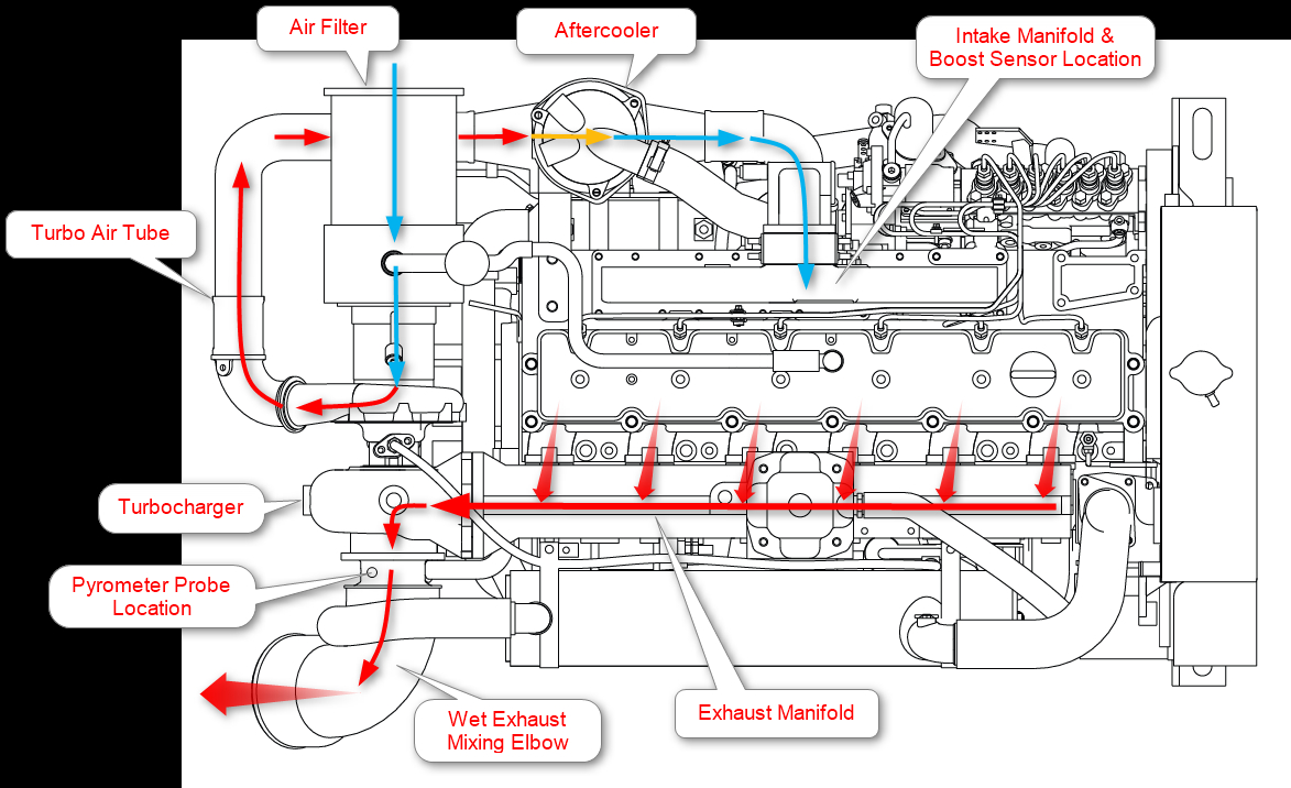 8.3 cummins fuel shutoff solenoid wiring diagram Download-marine engine air flow diagram 10-p