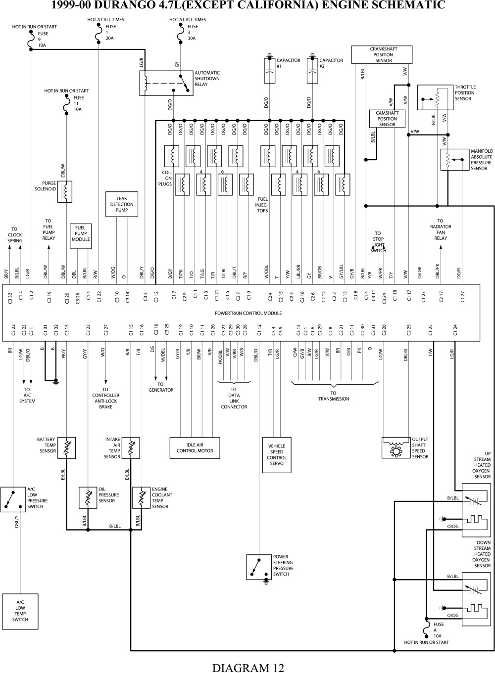 99 dodge durango wiring diagram Download-Labeled 2000 dodge durango radio wiring diagram 2004 dodge durango radio wiring diagram 7-t