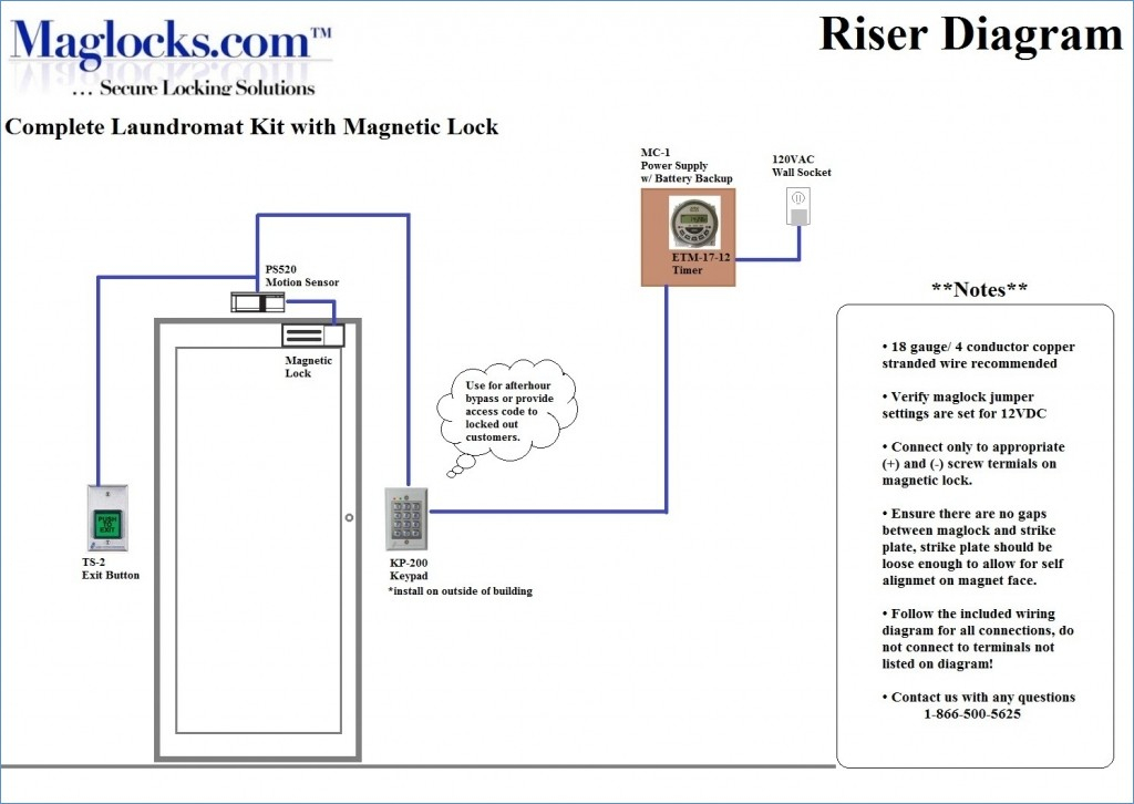 access control card reader wiring diagram Collection-door access control wiring diagram Collection Related Trems How to Replace Wire Harness 19 2-d