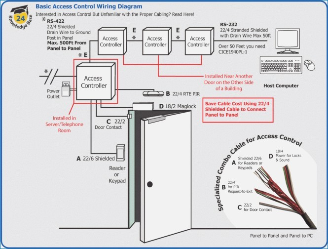 access control card reader wiring diagram Download-Great Card Reader Wiring Schematic Contemporary Schematic Cool Hid 8-a