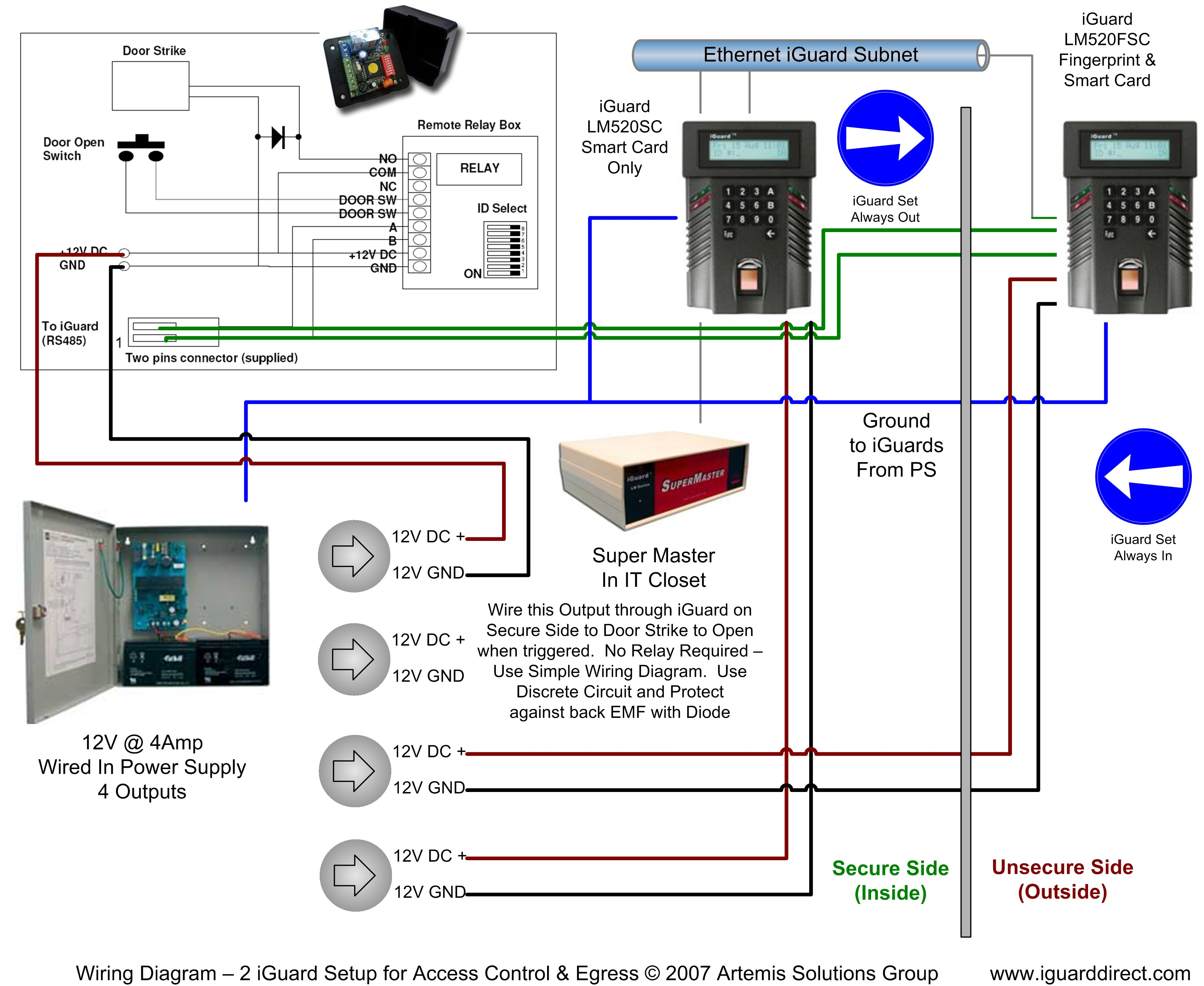 access control wiring diagram Collection-Door Access Control System Wiring Diagram Luxury Access Control Systems Australia 16-f