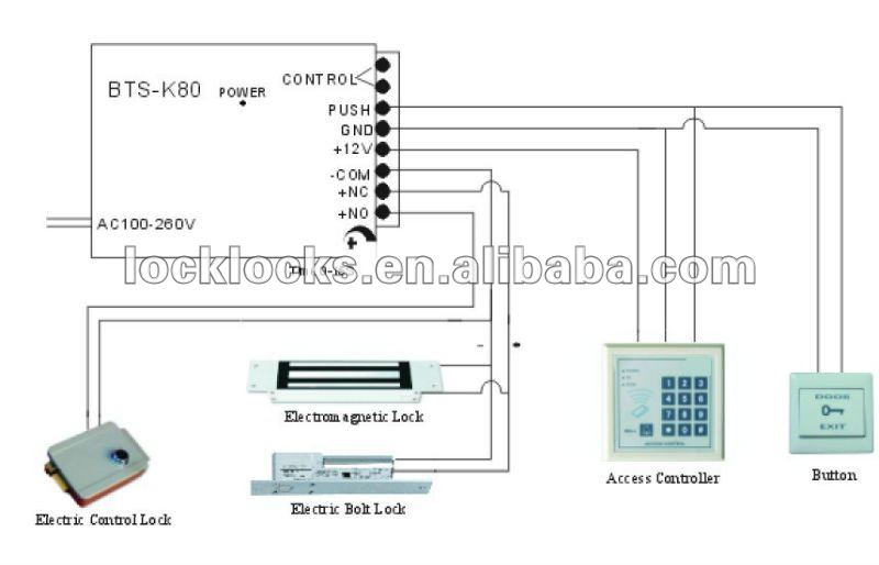 Access Control Wiring Diagram Download Wiring Collection