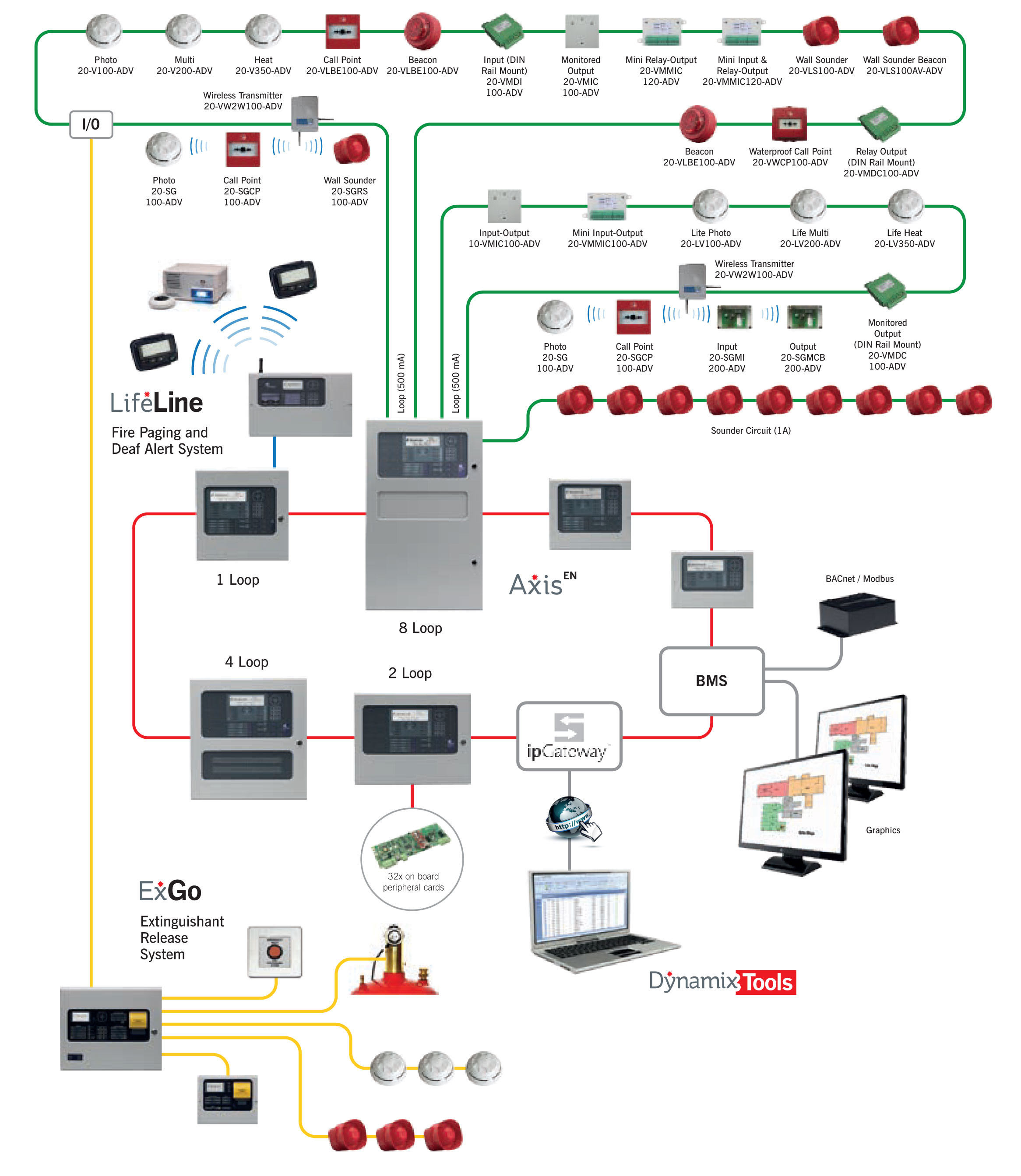 addressable fire alarm system wiring diagram Collection-Ademco Alarm Wiring Diagram Refrence Fire Alarm Addressable System Wiring Diagram For And Pdf Inside 13-o