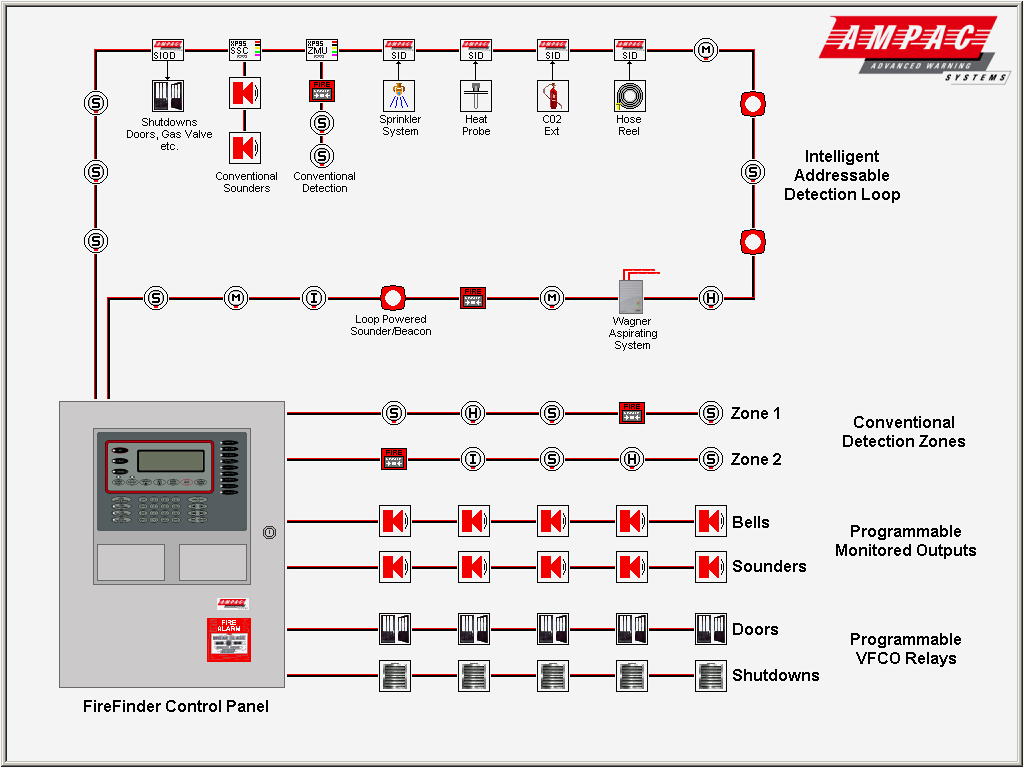 addressable fire alarm system wiring diagram Download-System Diagrams And Smoke Addressable Smoke Detector Wiring Diagram Webtor Me New 6-h