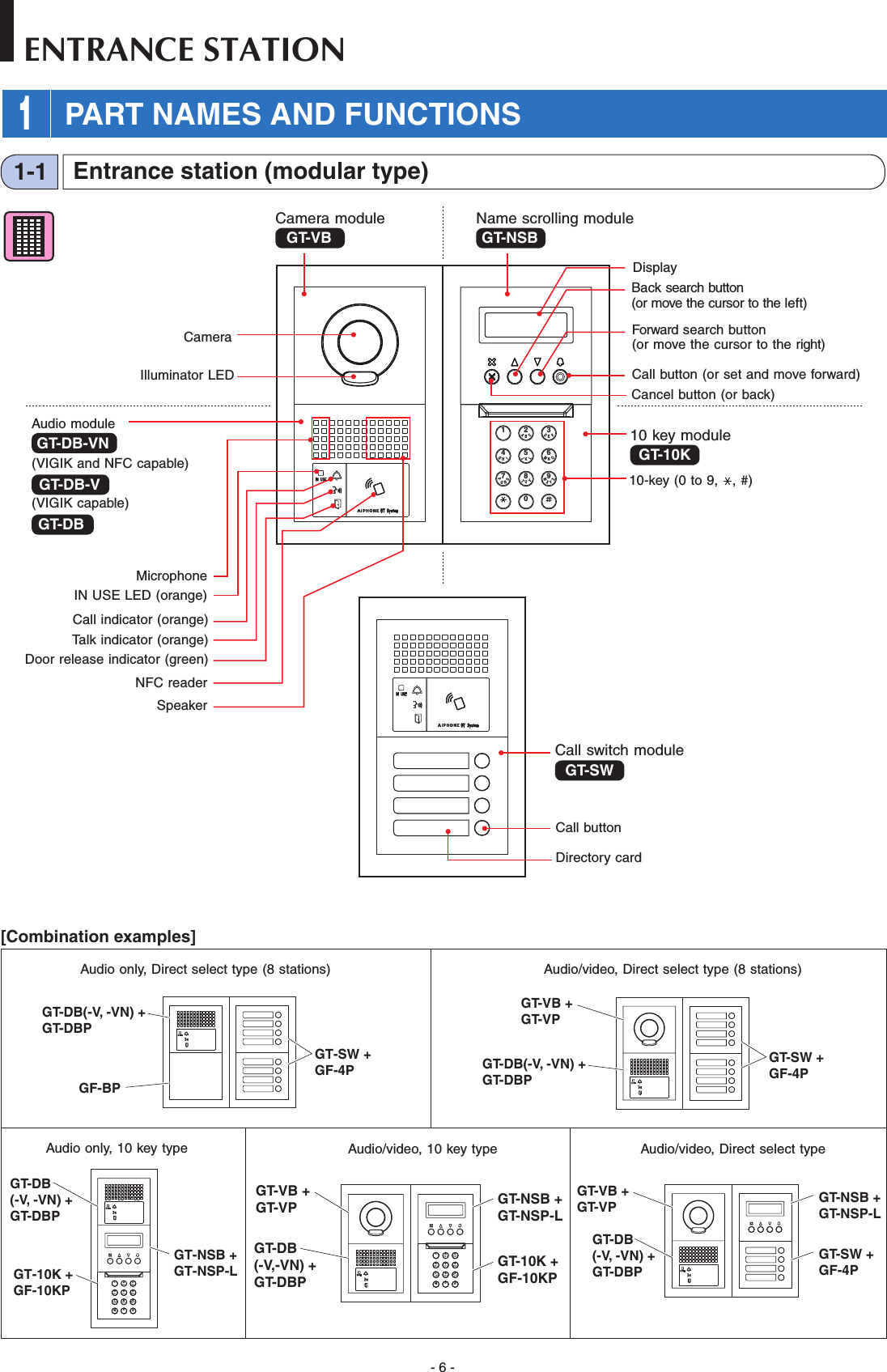 aiphone gt 1c7 wiring diagram Collection-Page 6 of GTDMBN GT Apartment Inter System User Manual ENG GT DMB MKB 17 05 29 4-f