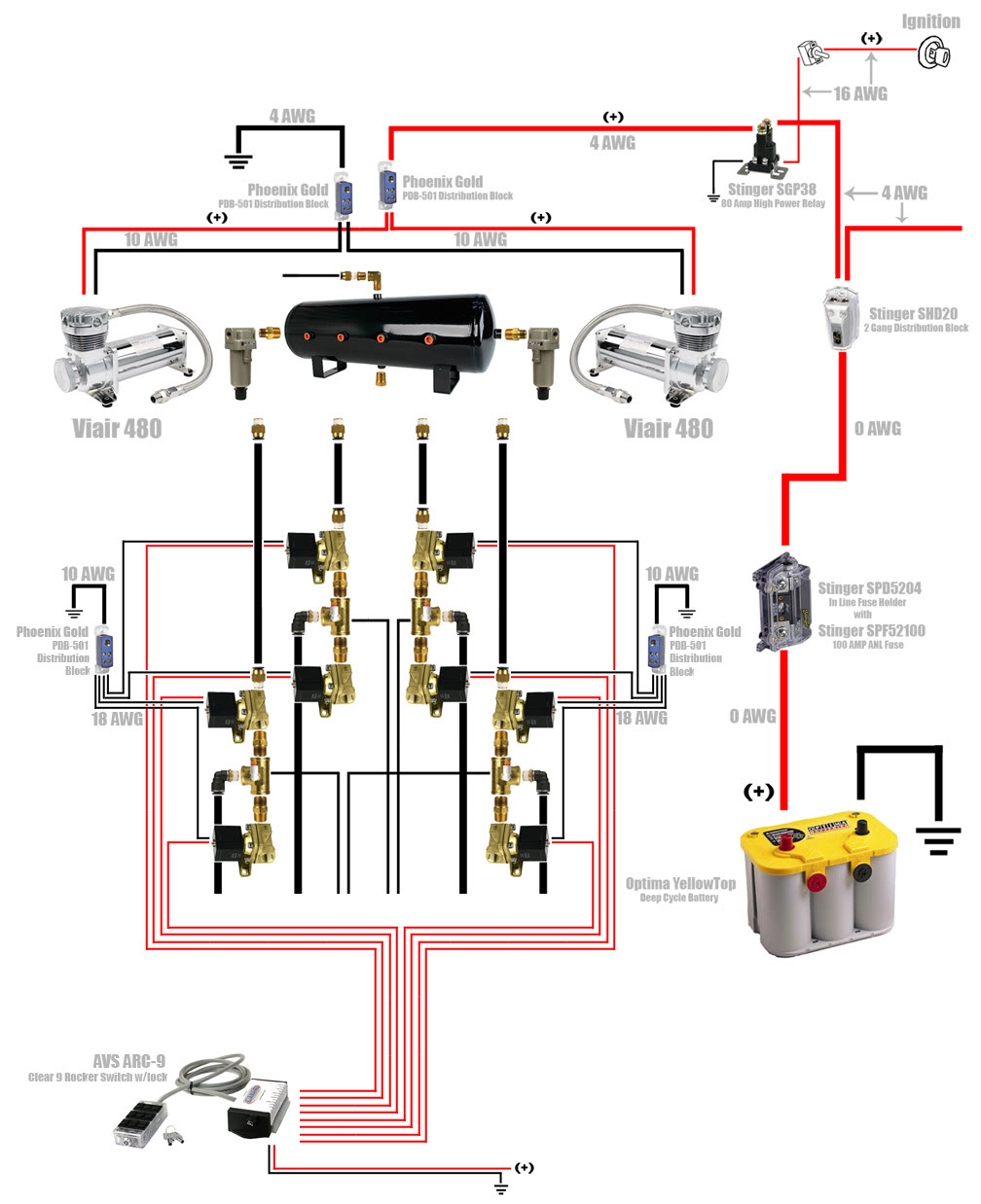 air bag suspension wiring diagram Download-Air Ride Wiring Diagram Diagrams Schematics For Suspension 12-d