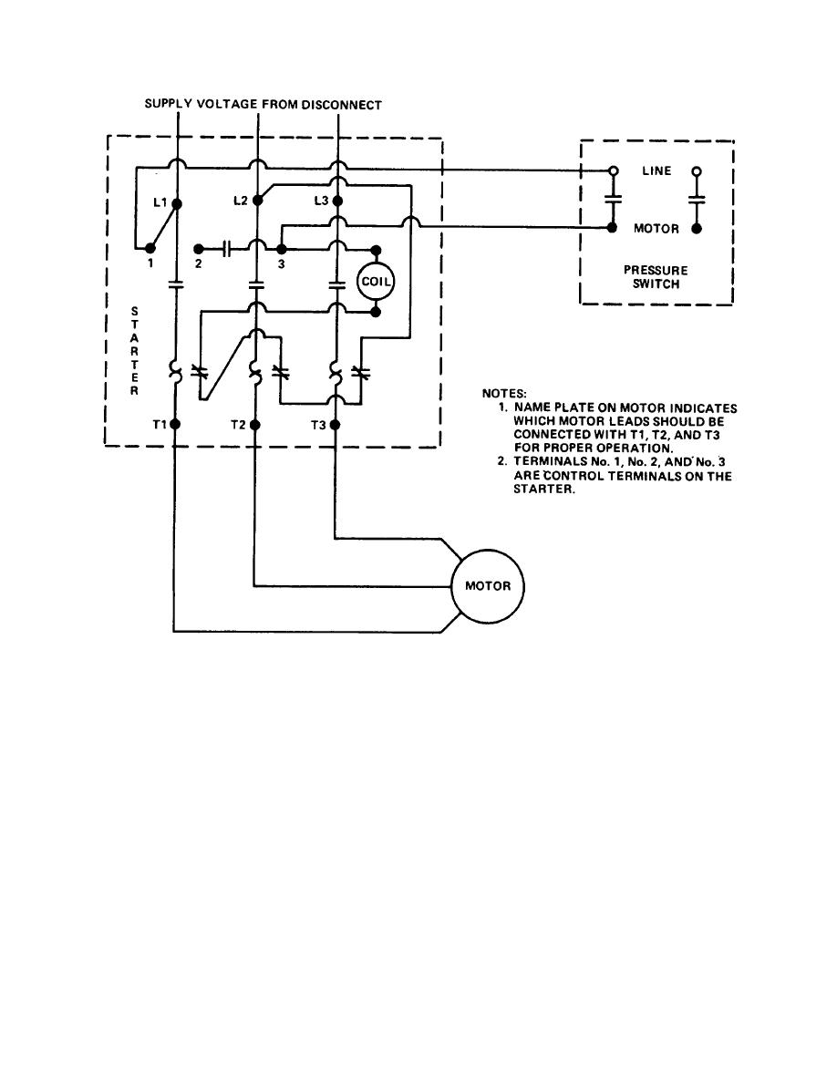 air compressor wiring diagram 230v 1 phase Collection-Wiring Diagrams Air pressor Pressure Switch Aircon And Diagram 10-k