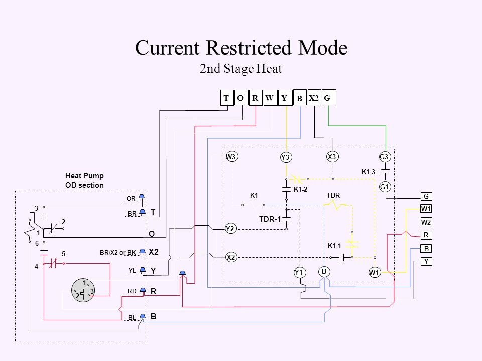 airtemp heat pump wiring diagram Collection-Current Restricted Mode 2nd Stage Heat 4-r