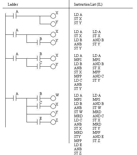 allen bradley stack light wiring diagram Collection-9ce57f b d fc8130b7 programming the two 10-q