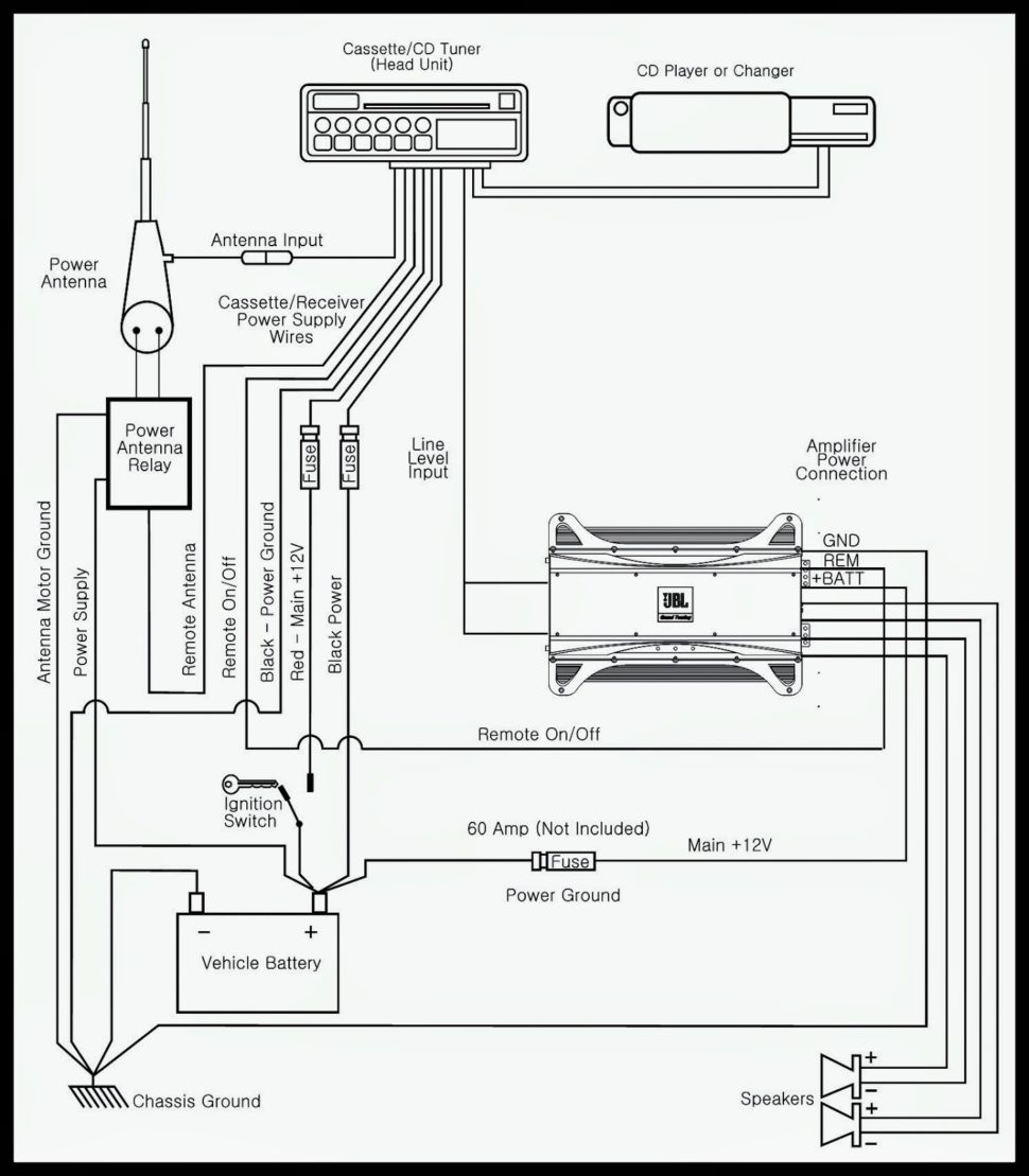amp power step wiring diagram Collection-Jbl Car Audio Wiring Diagram Installation Circuit With Amp Power Research Step Connect Speakers Channel Ohm Speaker Pioneer Stereo Harness Amplifier Transis 14-e