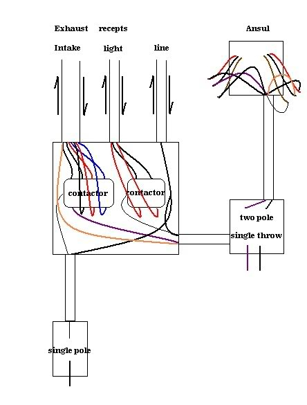 ansul system wiring diagram Collection-Ansul System Wiring Diagram Inspirational Ansul System Wiring Diagram 17-i