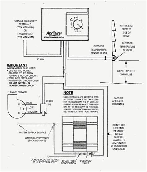 aprilaire 600 humidifier wiring diagram gallery