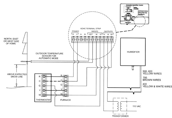 aprilaire humidifier wiring diagram Collection-Aprilaire 60 Humidistat Wiring Diagram 17-p