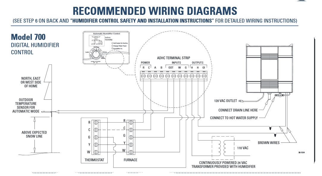 aprilaire humidifier wiring diagram Collection-honeywell power humidifier wiring diagram wireing an aprilaire 700 to waterfurnace 5 of honeywell power humidifier wiring diagram 1 9-p